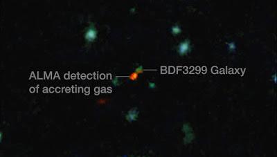 برای نخستین بار روند ساخته شدن یک کهکشان در آغاز کیهان دیده شد