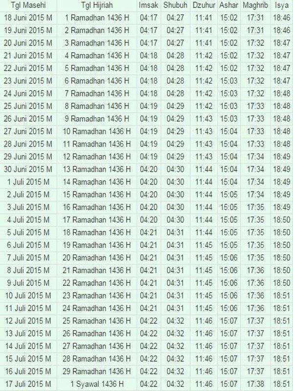 Jadwal Imsakiyah Puasa Ramadhan 1436 H (2015) DI Yogyakarta