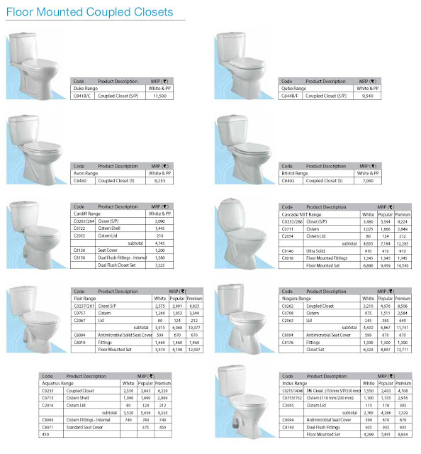... List | European closets | Bathroom Fittings Models | Closet models