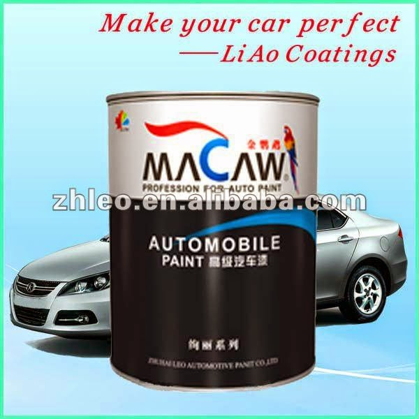 Best Automotive Paint Brands In South Africa