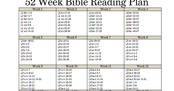 52 week bible reading plan pdf