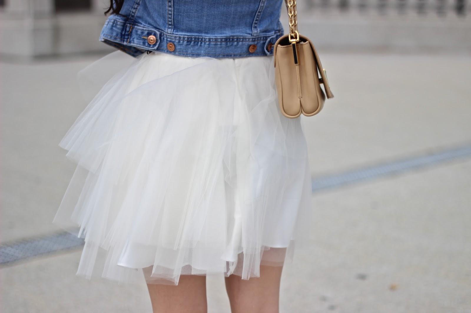 Tulle skirts, tutu skirts, fashion blogger, melba nguyen, tulle skirt pairing, fendi purse