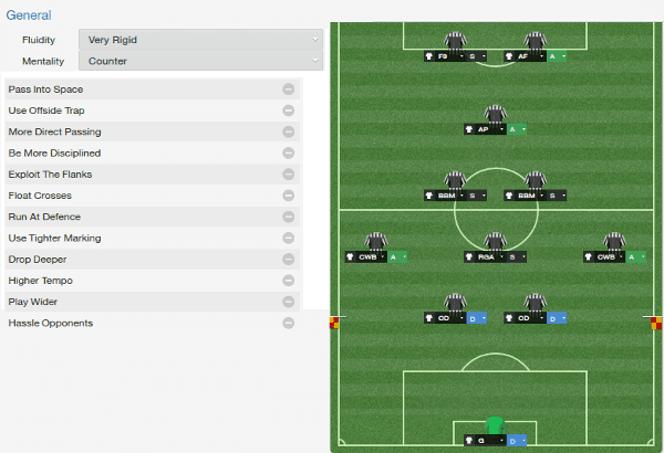 FM14 Sidewinder Team Instructions