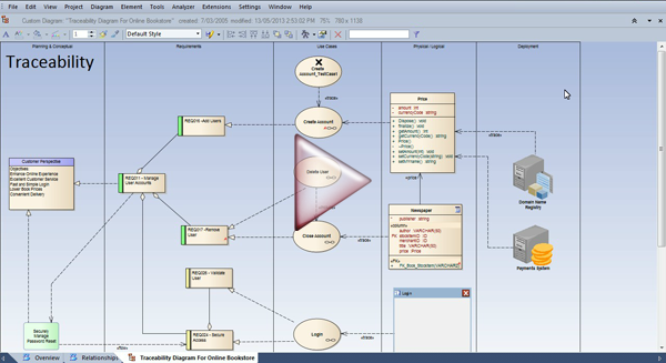 Sparx enterprise architect 12 free download free for Architect online free