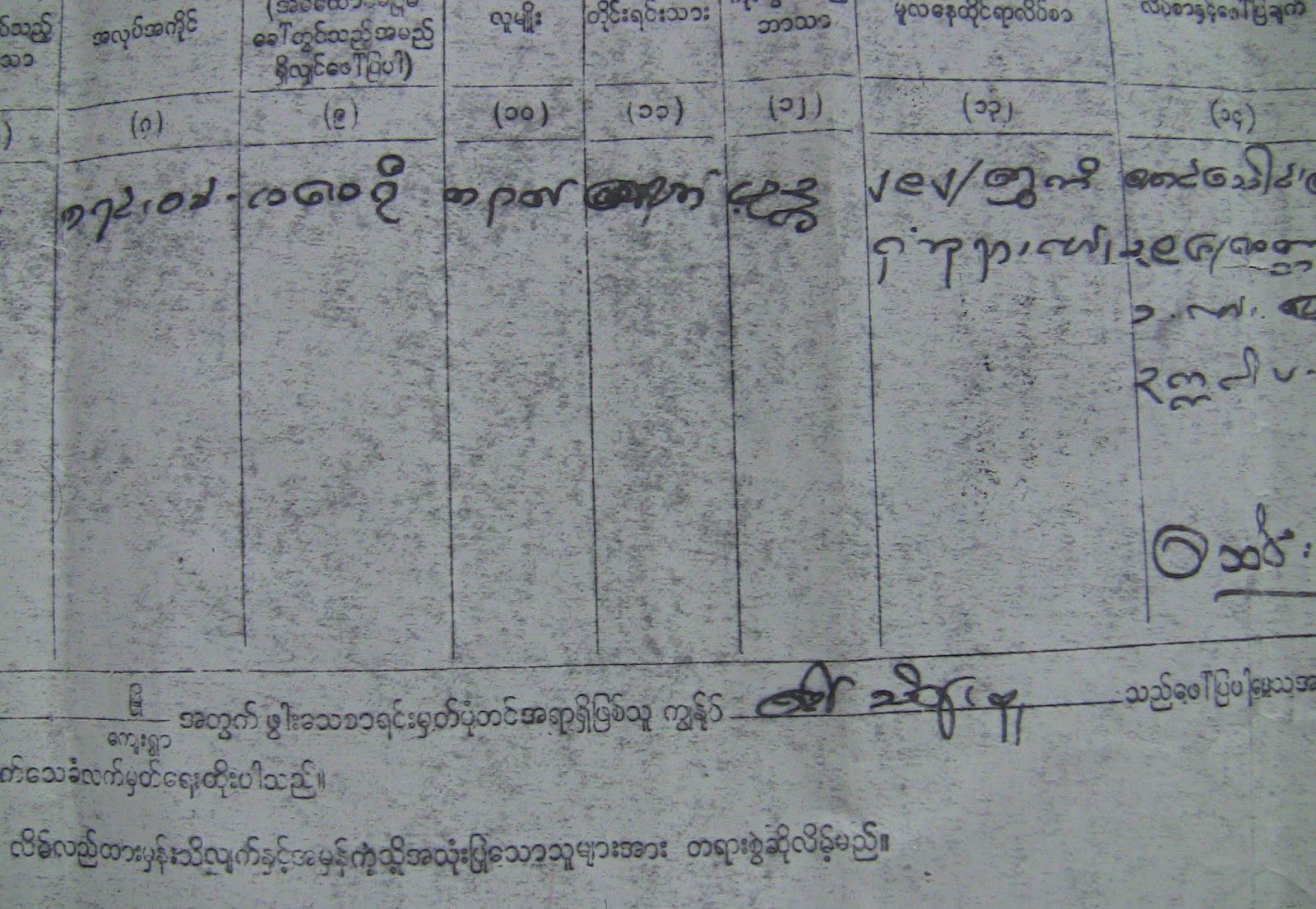 Kweejibo stories march 2013 the burmese birth certificate story he gave me the wrong certificate yelopaper Choice Image