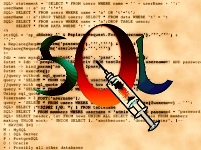 hacking and defacing a site with SQL injection