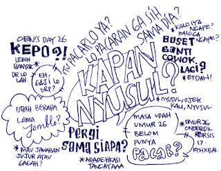 Contoh KEPO