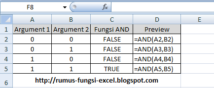 Fungsi And di Excel