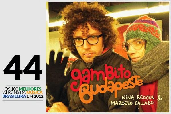 Nina Becker & Marcelo Callado - Gambito Budapeste