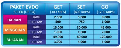 paket internet flexi