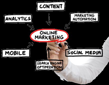 Market my products online Kenya