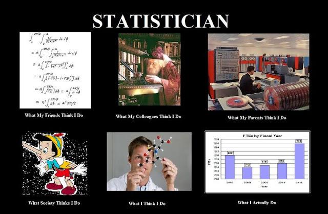 Statistika dan Statistik, apa bedanya?