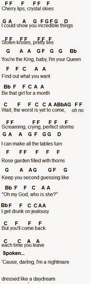 Guitar guitar tabs blank space : Flute Sheet Music: Blank Space