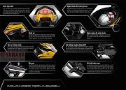 Aerox auto moto: Yamaha Nouvo SX