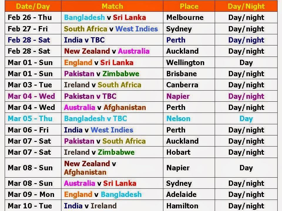 sunday times rich list 2015 full list pdf