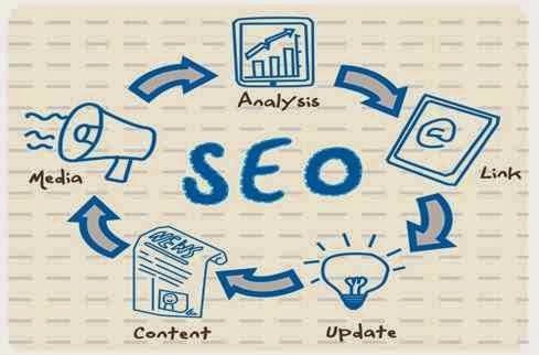 Do You Want Top Rank in Search Engines Using Organic SEO?