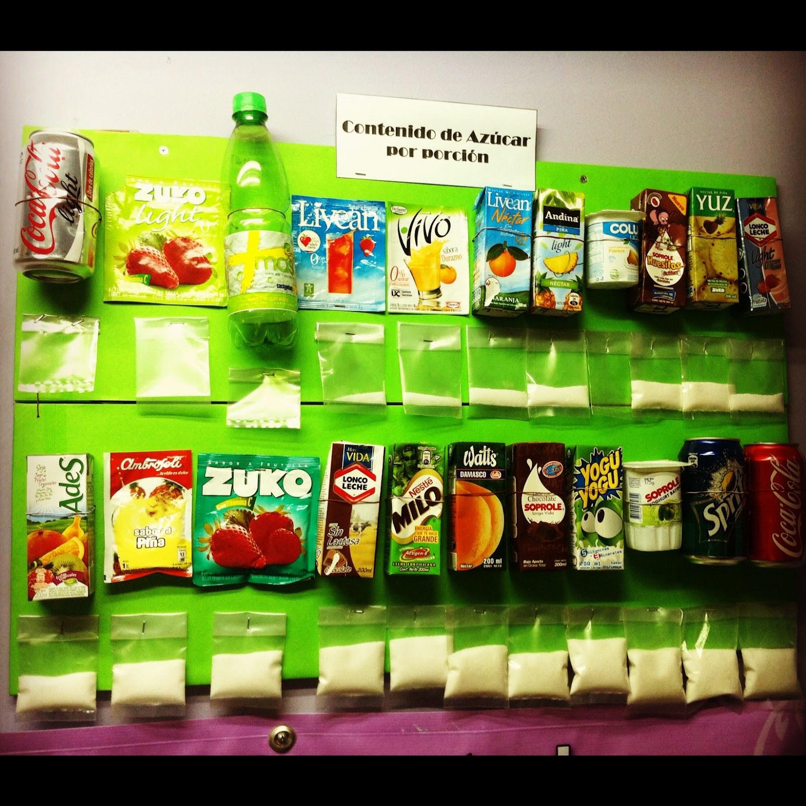 Centro de Salud Familiar Garín: Contenido de azúcar por