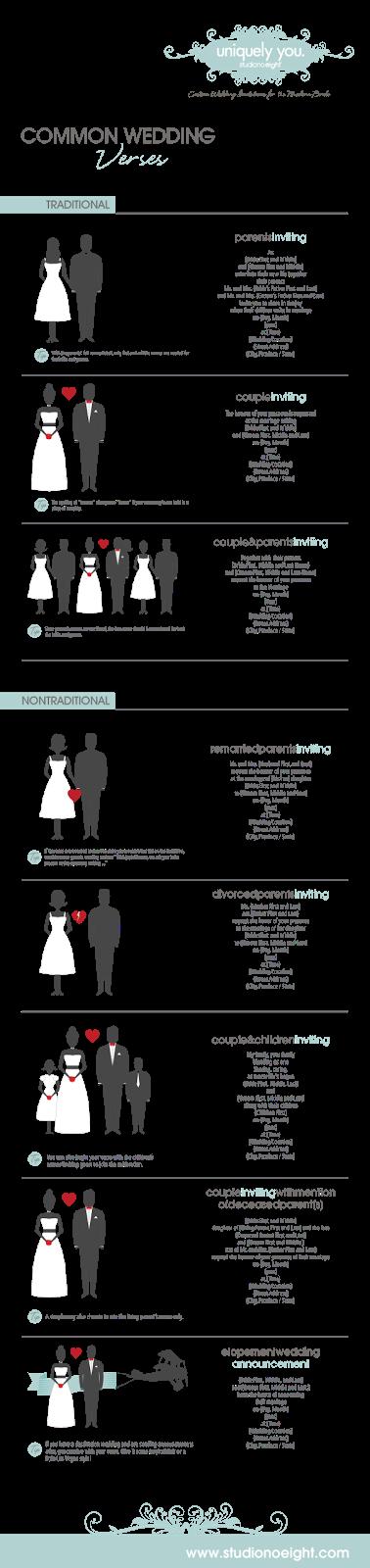 Studiono8 Wedding Invitations And Pricing