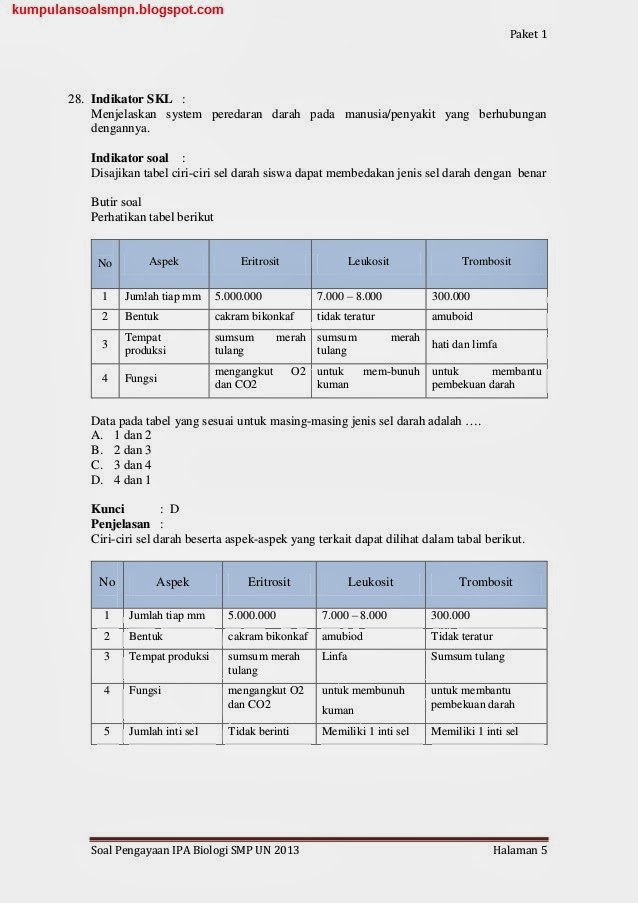 Soal UN+Try Out+US Biologi Paket 1 Kelas 9 SMP TA 2012/2013