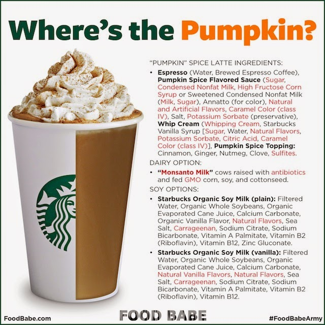 Healthy Pumpkin Spice Latte, clean pumpkin spice latte