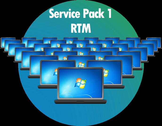 La esquina tecnol gica de miklos rtm service pack 1 for Window 7 service pack 1