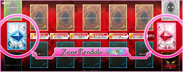 Zona Pendolo Yugioh