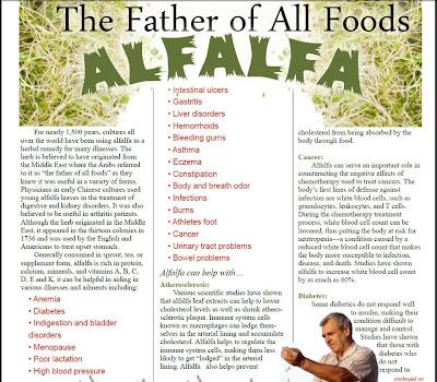 Alfalfa+Shaklee Alfalfa Complex
