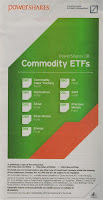 Powershares Commodity ETFs