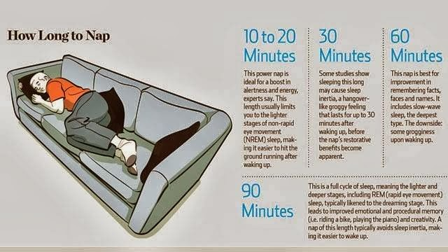 How Long to Nap