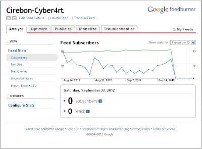 http://cirebon-cyber4rt.blogspot.com/2012/09/feedburner-sedang-error-jumlah-reader.html