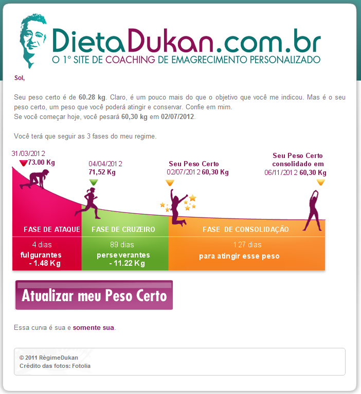 dieta dukan review