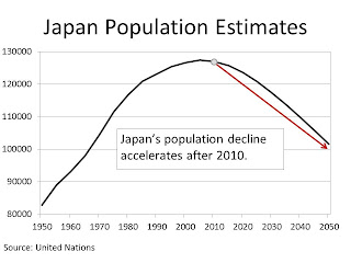 Japan+Population+Estimate.JPG