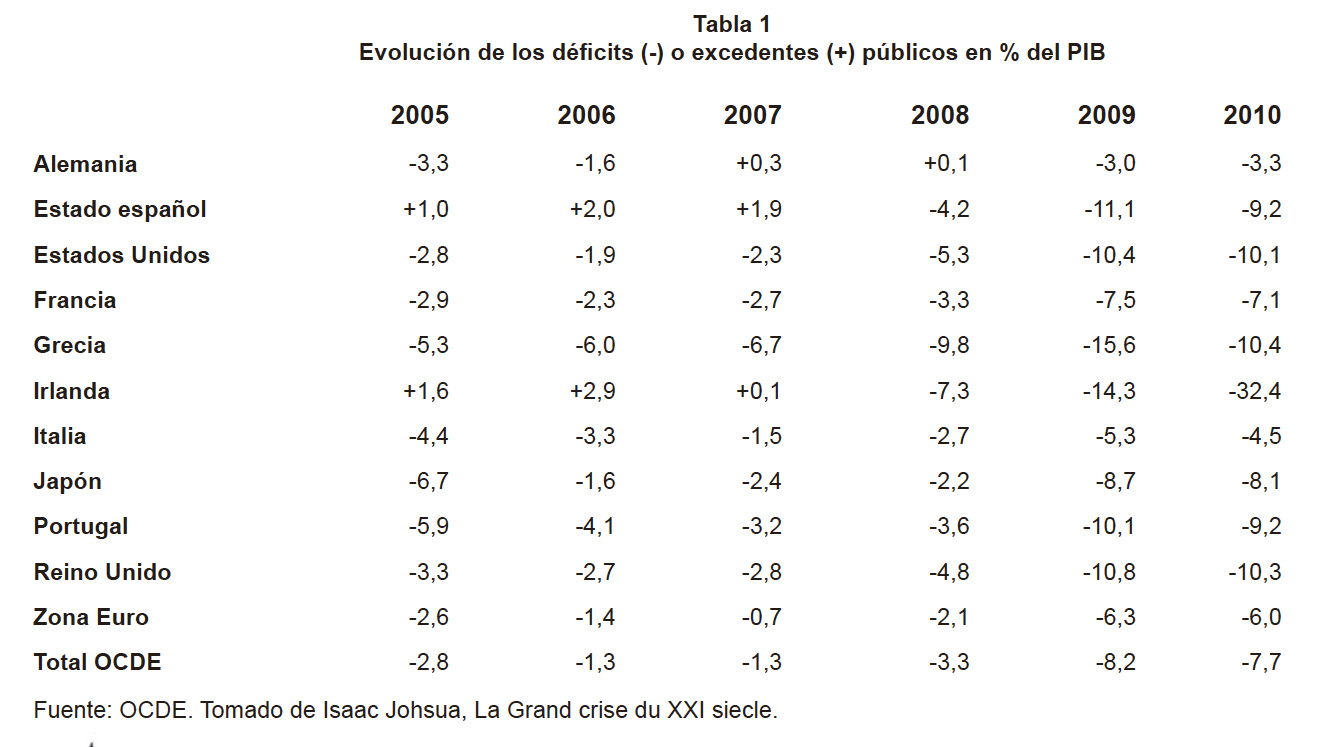 Cuales Son Los Paises De Europa Occidental Y Sus Capitales
