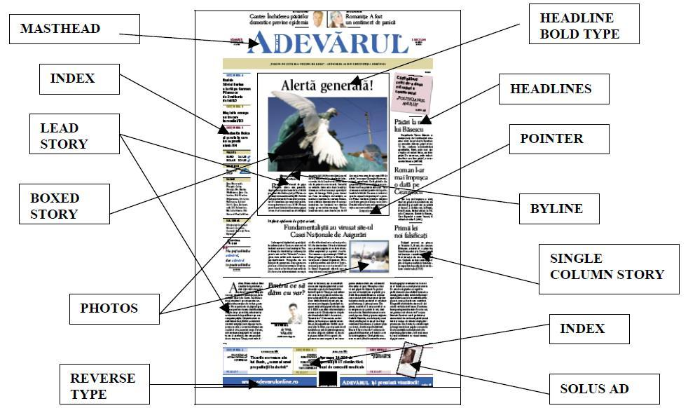 newspaper design terms