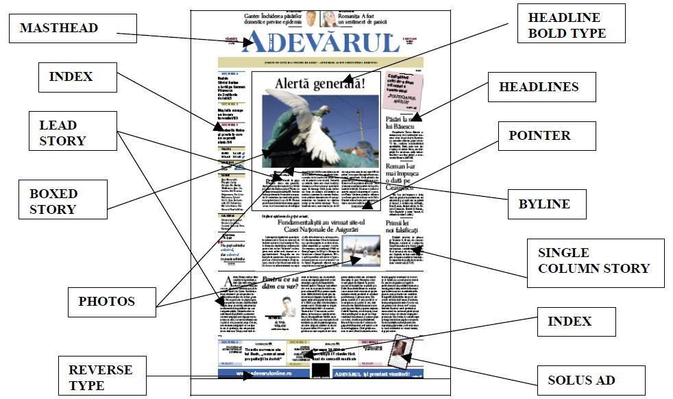 Mike Fairhurst's Winstanley A2 Newspaper Blog: Diagram of