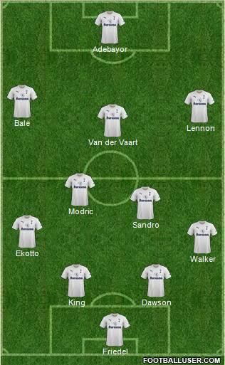 Futebol de botão: Tottenham Hotspur
