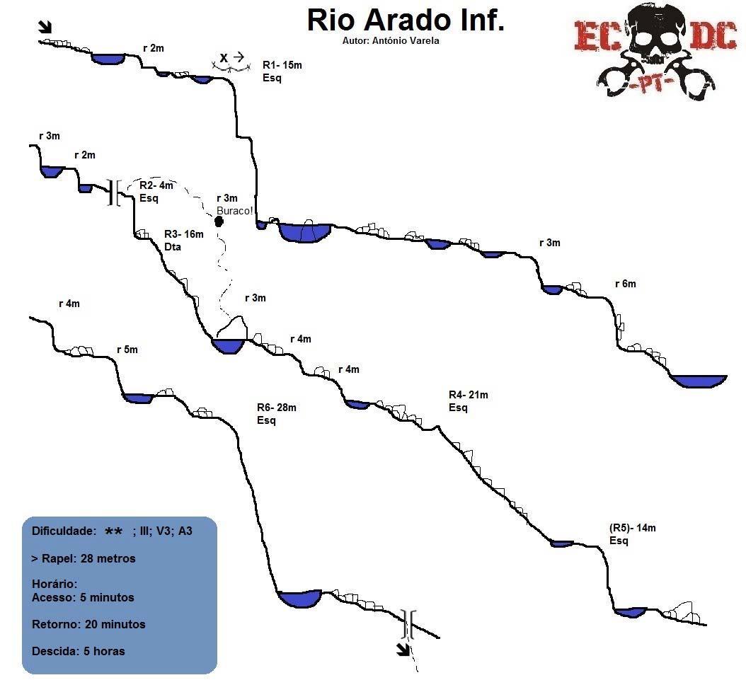 Rio+Arado+Inferior.jpg
