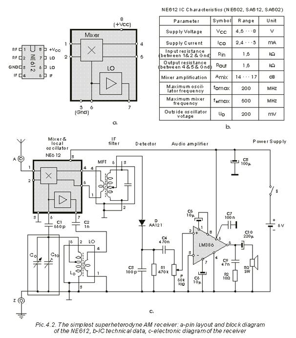 elektronika smkn5 banjarmasin teknik elektronika industri audio video ppdb online  blok diagram