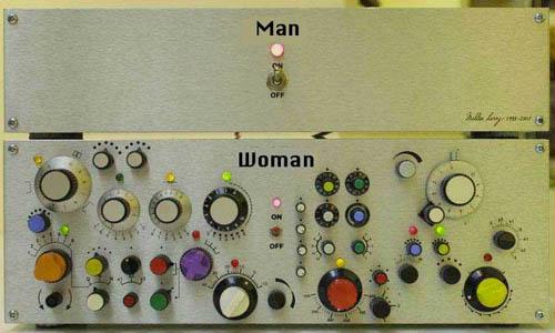 man vs women