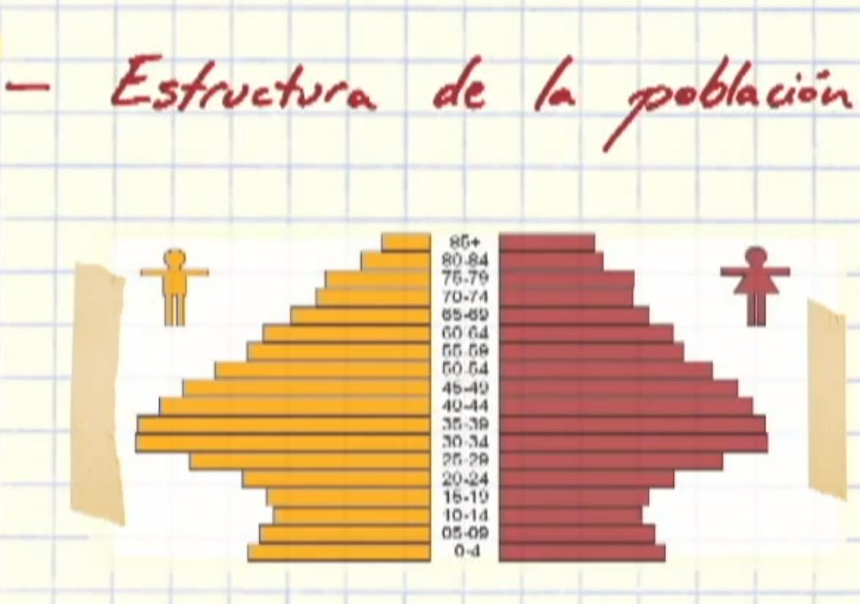 EDGAR ANGULO_ CHICHIMECAS INE+Censos+de+Poblaci%C3%B3n