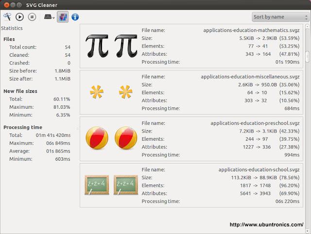 SVG Cleaner | Optimizar archivos SVG en GNU/Linux