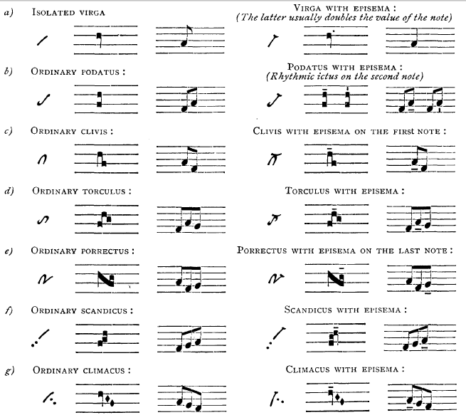 semiotics of music Define semiotics: a general philosophical theory of signs and symbols that deals especially with their function in both artificially constructed and.