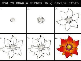 How To Draw A Realistic Rose Flower Step By Step