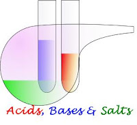 CBSE Class 7 - Science - CH5 Acids, Bases and Salts (MCQs)