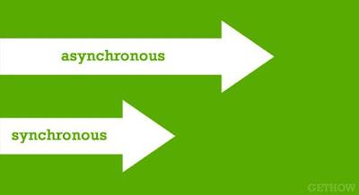 Good news Switch To Adsense Asynchronous