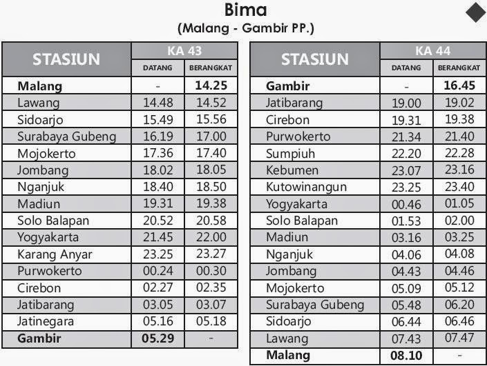 jadwal kereta api dari dan ke malang per 1 juni 2015 memoar anak rh anak negeri blogspot com