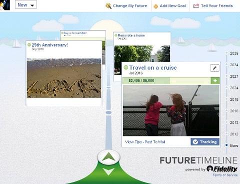 Fidelity FutureTimeline