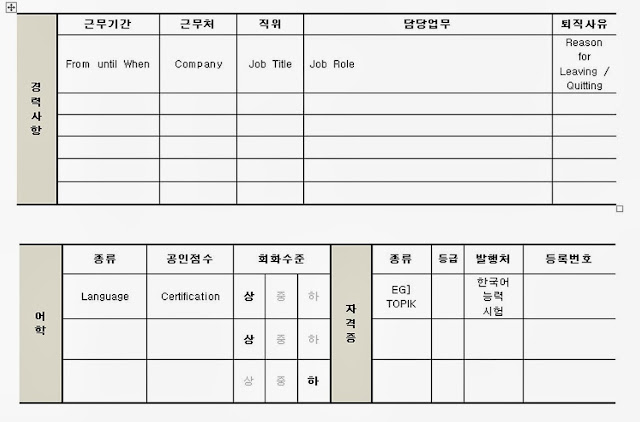 Korean resume template