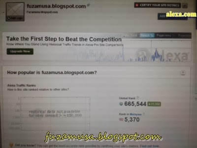 http://www.alexa.com/siteinfo/fuzamusa.blogspot.com