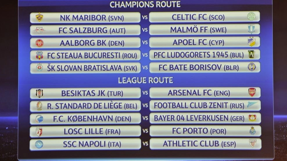 UEFA Champions League Play Off  Stage Drawing